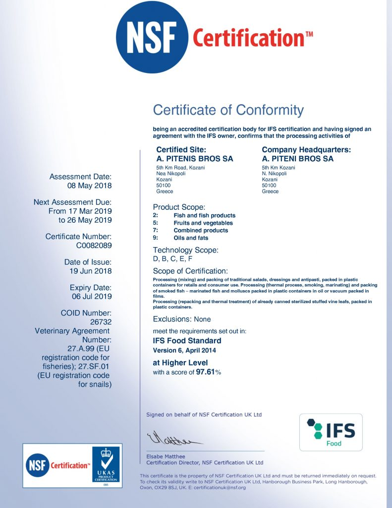 food quality certificates, Renewal of quality certificates BRC, IFS